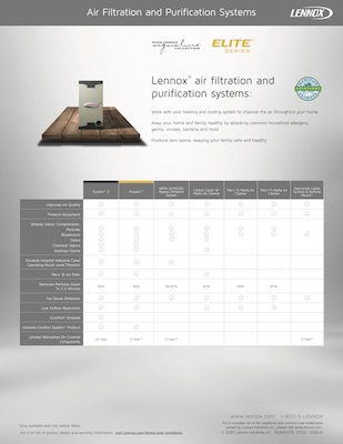 Lennox Air Filtration Comparison Brochure